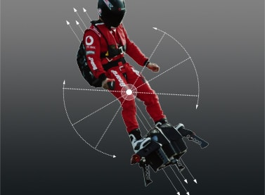 consolidation-of-thrust graphic showing qualities of the Flyboard Air